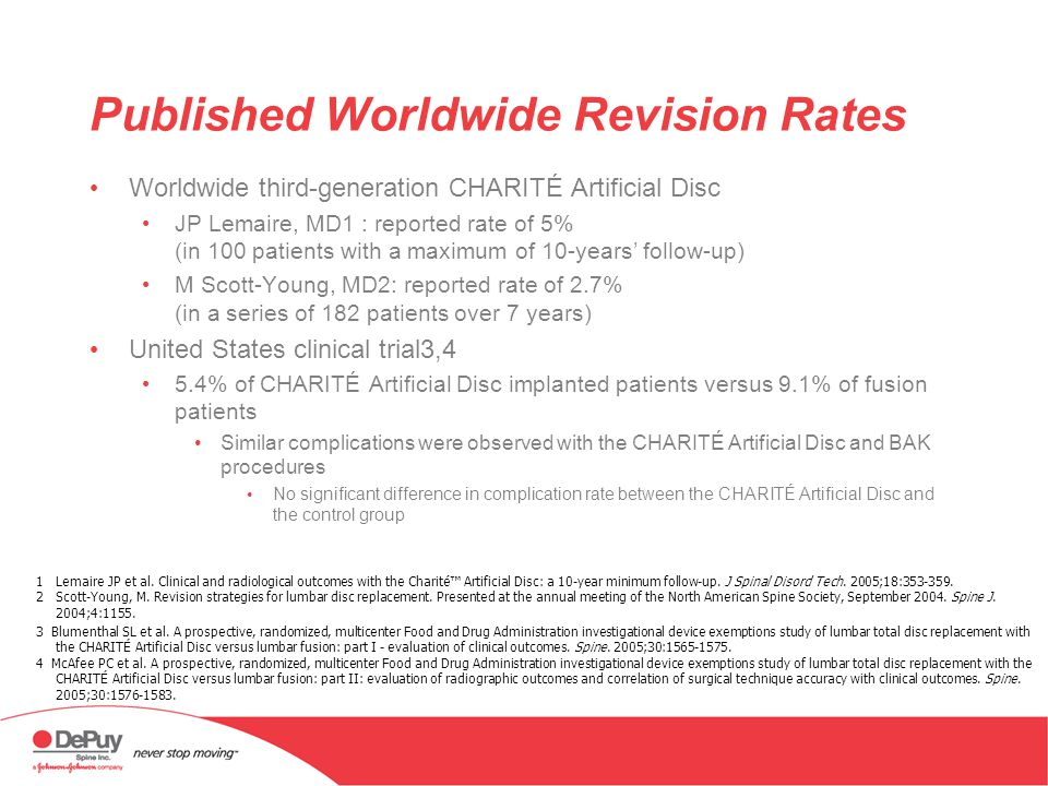 Published Worldwide Revision Rates