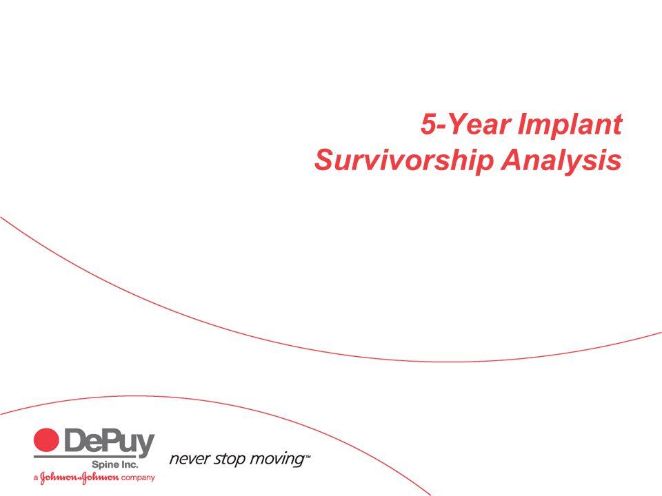 5-Year Implant Survivorship Analysis