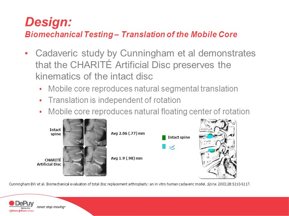 Design: Biomechanical Testing – Translation of the Mobile Core