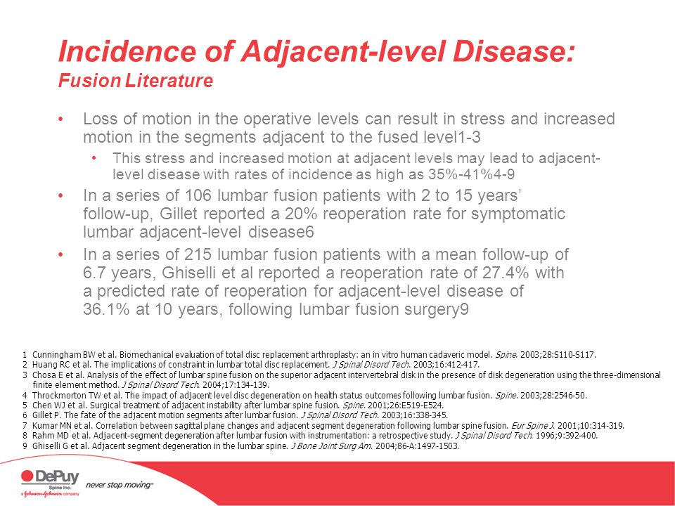 Incidence of Adjacent-level Disease: Fusion Literature