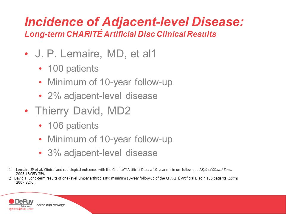 Incidence of Adjacent-level Disease: Long-term CHARITÉ Artificial Disc Clinical Results