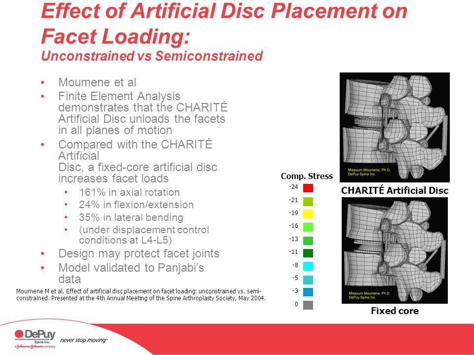 CHARITÉ Artificial Disc