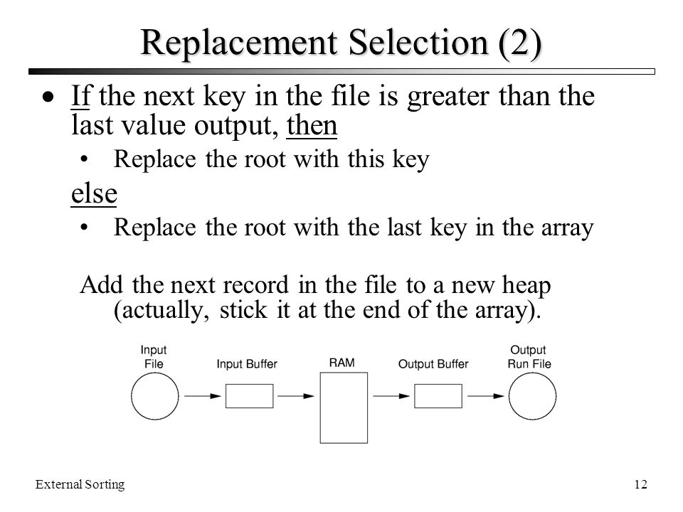 Replacement Selection (2)