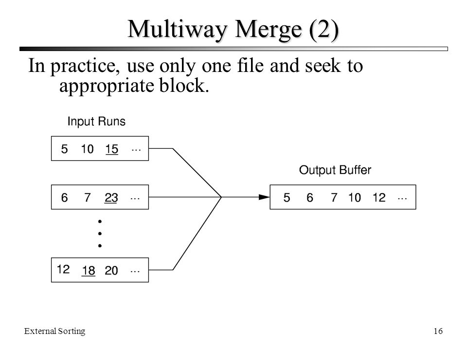 Multiway Merge (2) In practice, use only one file and seek to appropriate block. External Sorting