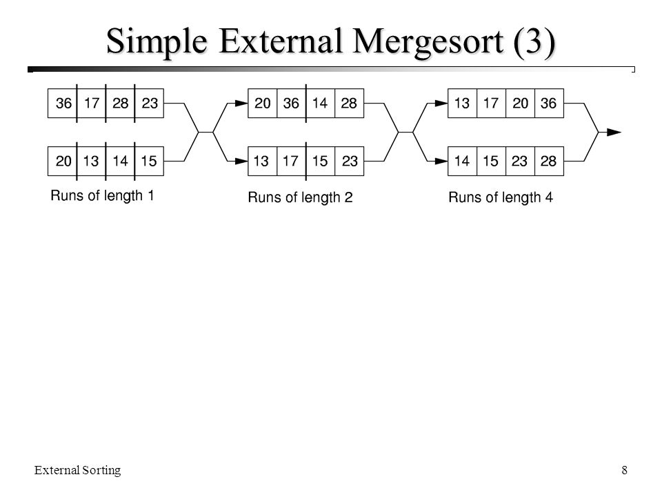 Simple External Mergesort (3)