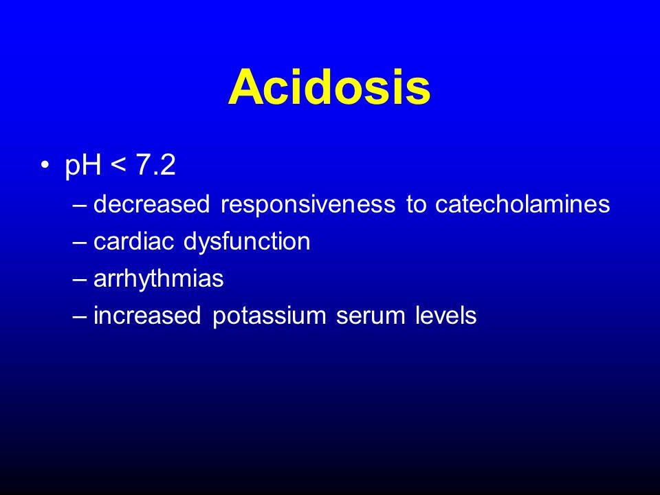 Acidosis pH < 7.2 decreased responsiveness to catecholamines