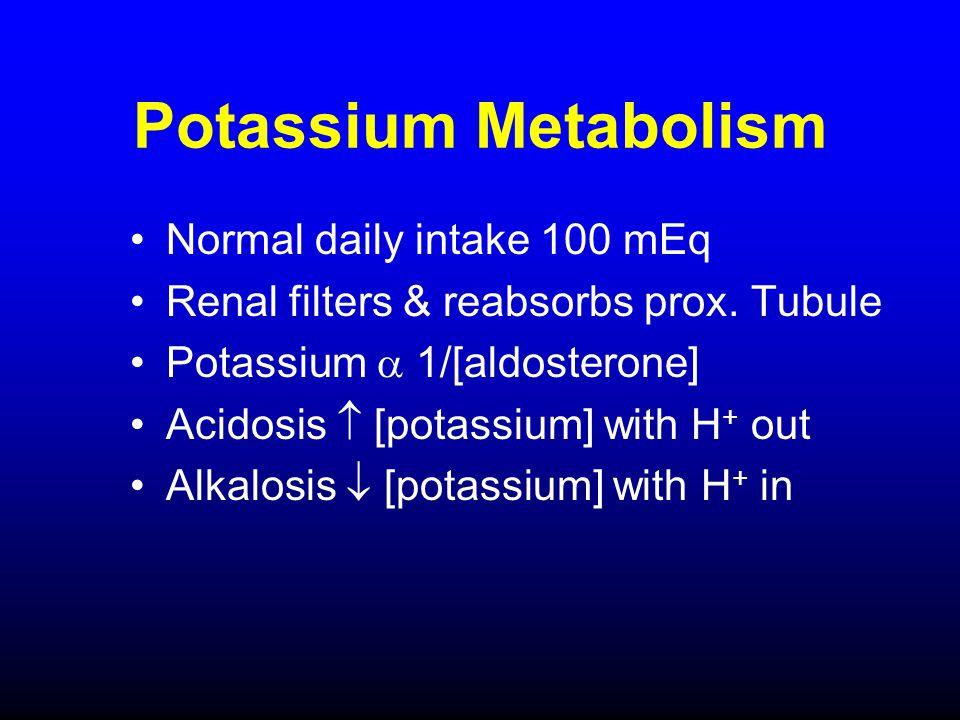 Potassium Metabolism Normal daily intake 100 mEq