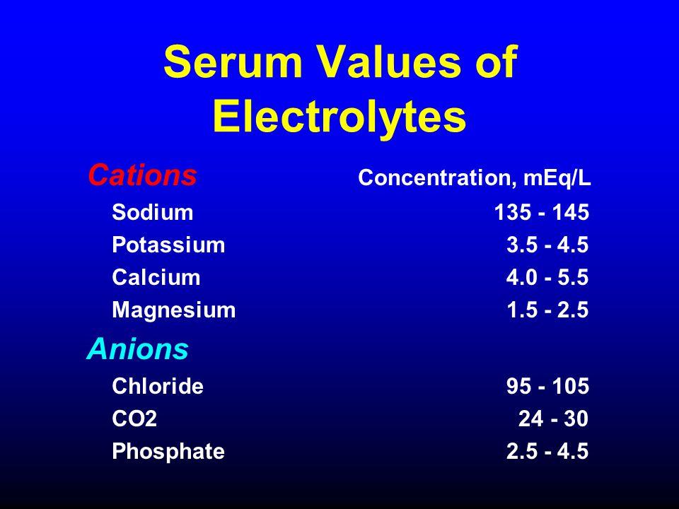 Serum Values of Electrolytes