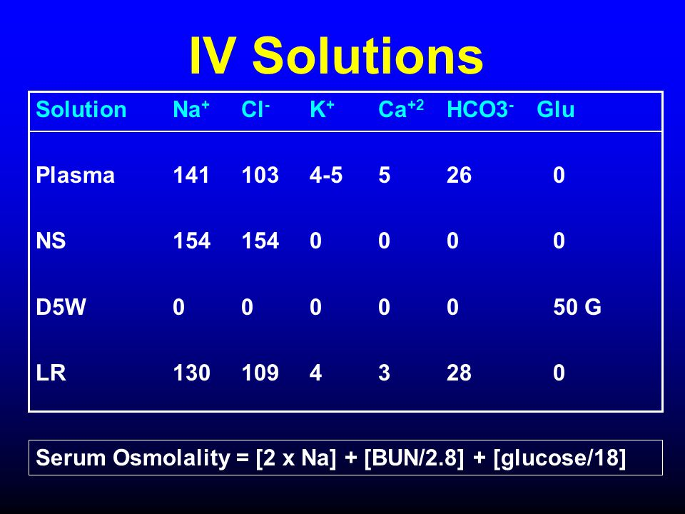 IV Solutions Solution Na+ Cl- K+ Ca+2 HCO3- Glu
