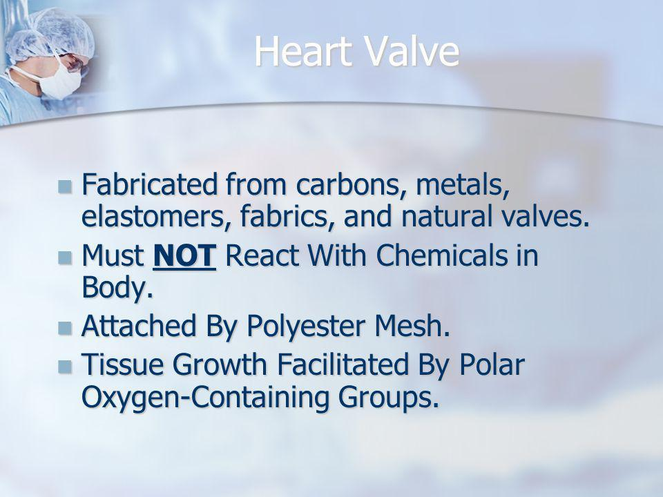 Heart Valve Fabricated from carbons, metals, elastomers, fabrics, and natural valves. Must NOT React With Chemicals in Body.