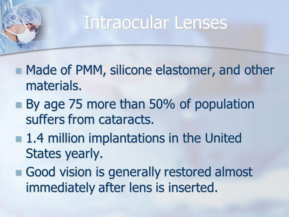 Intraocular Lenses Made of PMM, silicone elastomer, and other materials. By age 75 more than 50% of population suffers from cataracts.