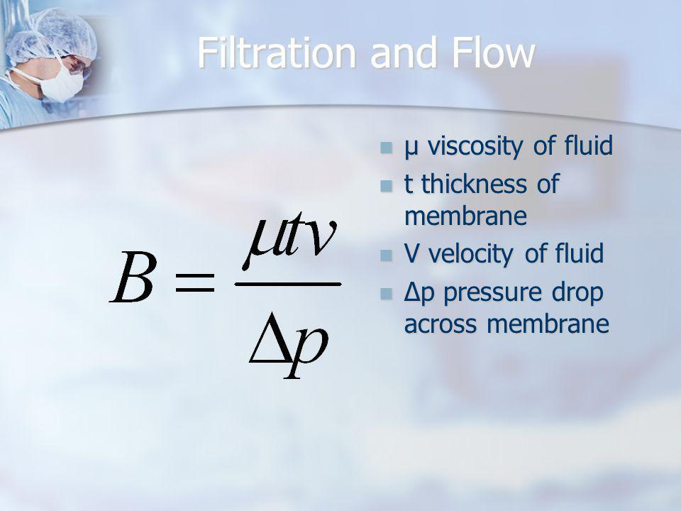 Filtration and Flow µ viscosity of fluid t thickness of membrane
