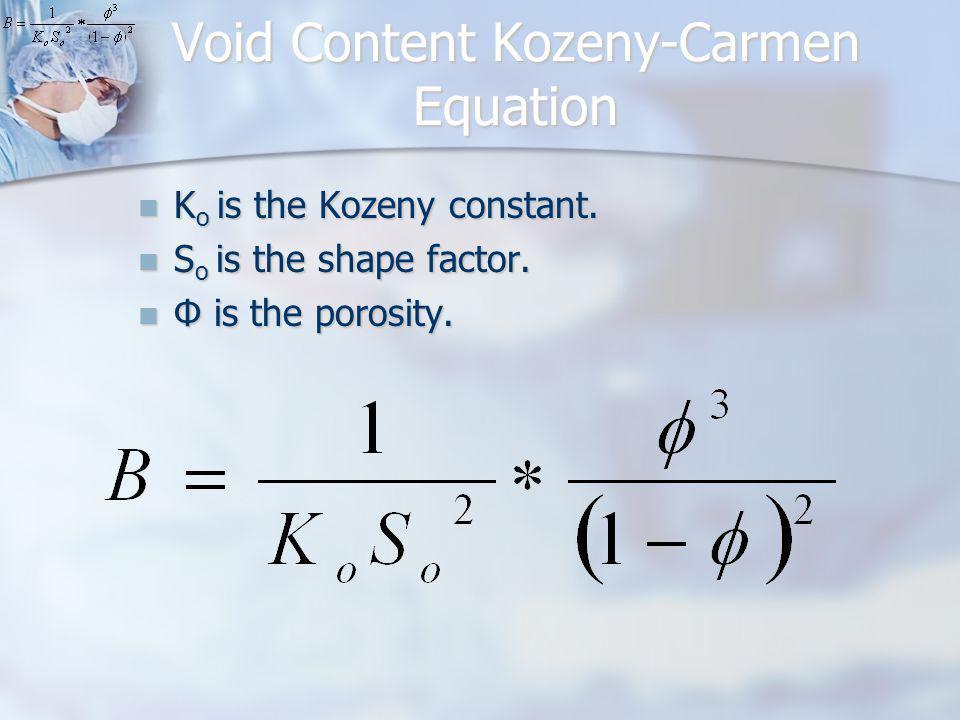 Void Content Kozeny-Carmen Equation