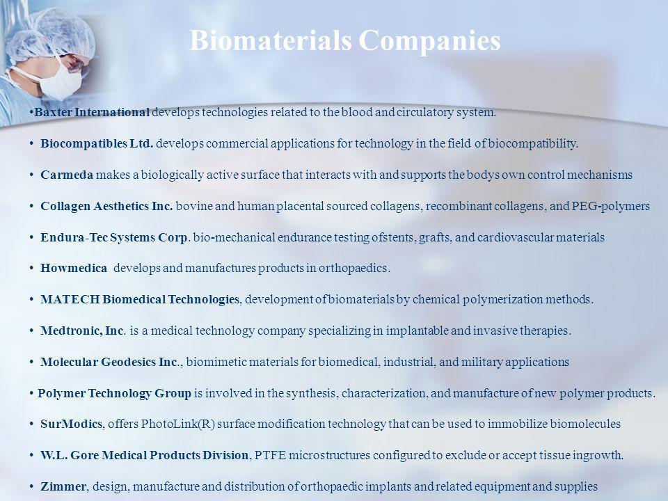 Biomaterials Companies