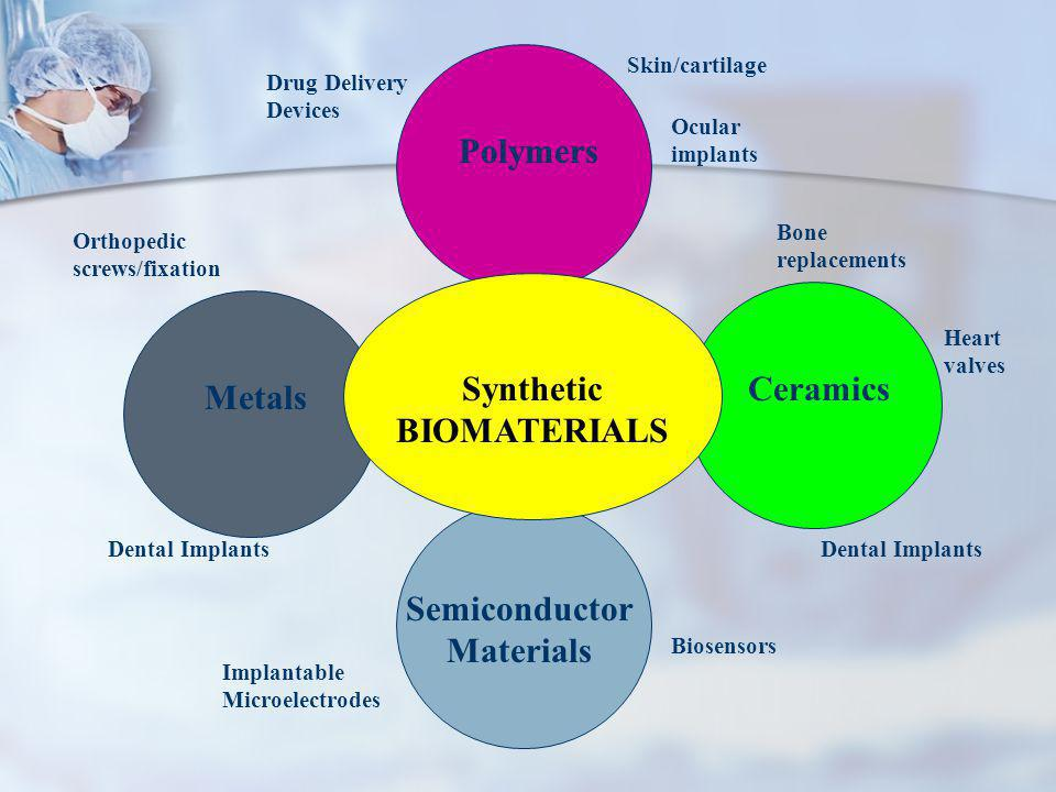 Synthetic BIOMATERIALS