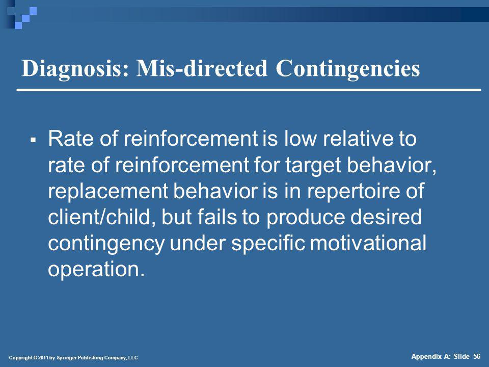 Treatment for Mis-directed Contingency Diagnosis