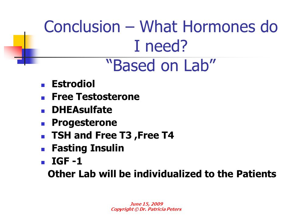 Conclusion – What Hormones do I need Based on Lab