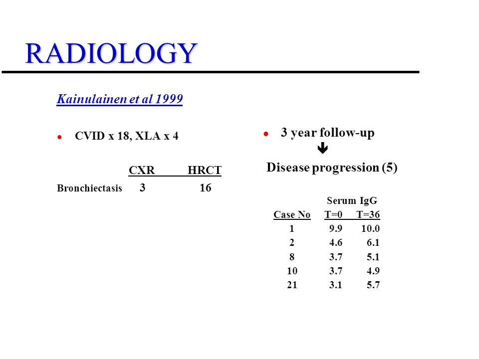 RADIOLOGY Kainulainen et al 1999 3 year follow-up 