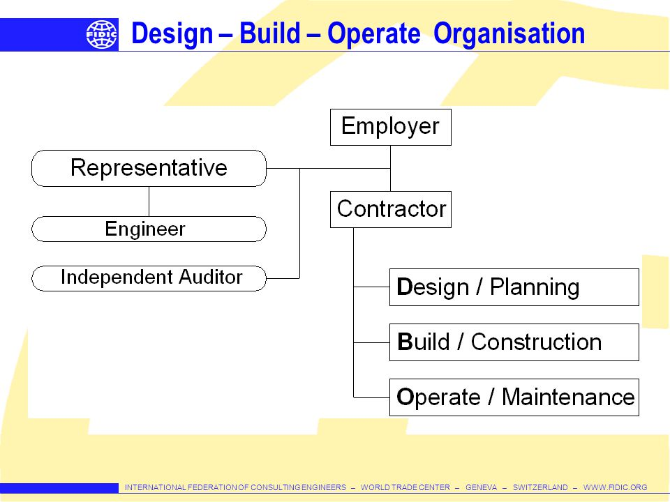 Design – Build – Operate Organisation