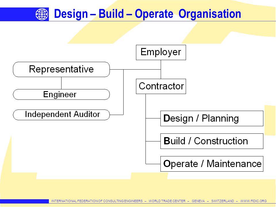Design – Build – Operate Organisation