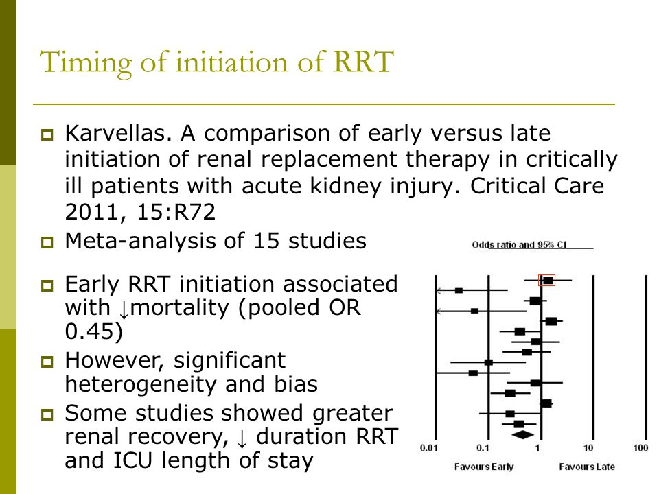 Timing of initiation of RRT