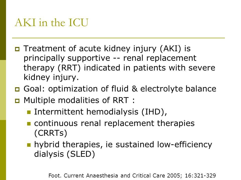 AKI in the ICU