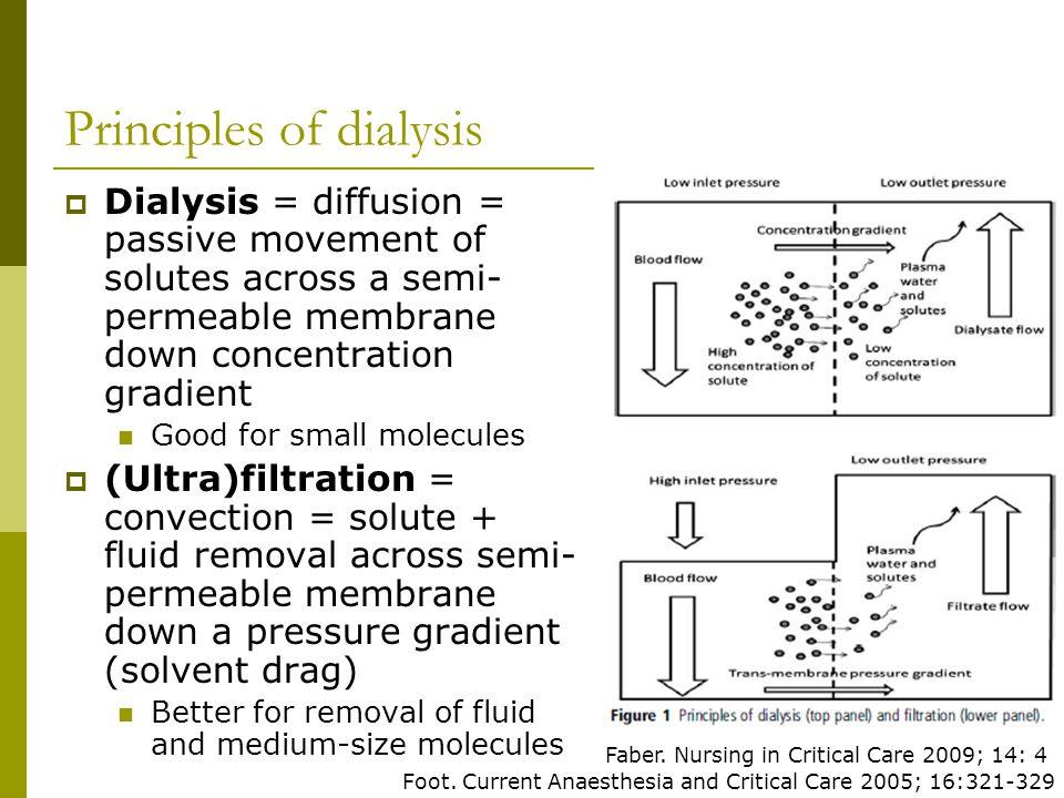Principles of dialysis