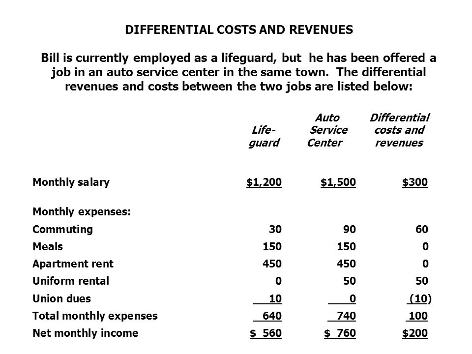 DIFFERENTIAL COSTS AND REVENUES Differential costs and revenues
