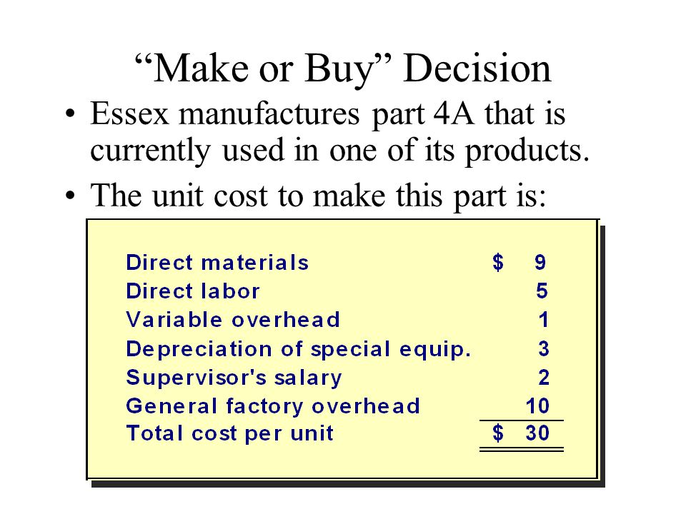 Make or Buy Decision Essex manufactures part 4A that is currently used in one of its products.