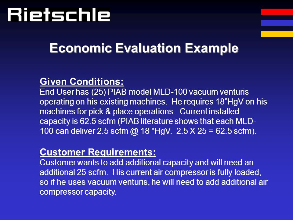 Economic Evaluation Example
