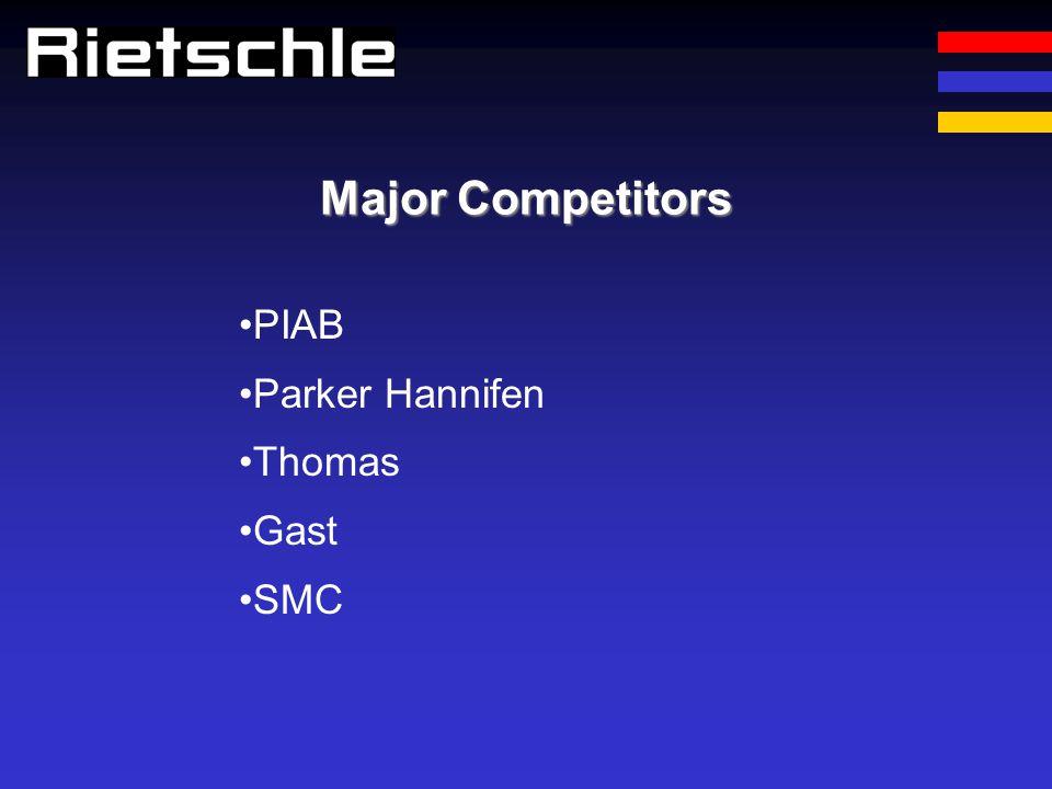 Major Competitors PIAB Parker Hannifen Thomas Gast SMC