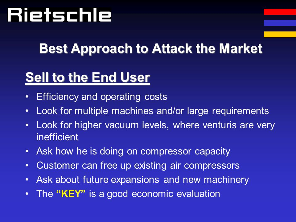 Best Approach to Attack the Market