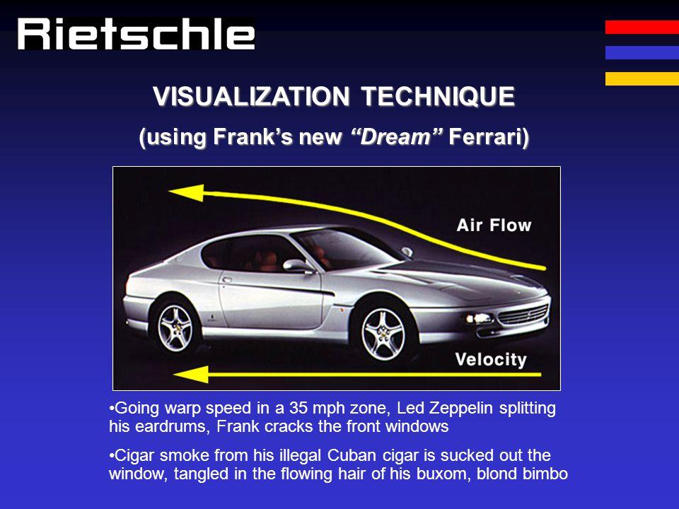 VISUALIZATION TECHNIQUE (using Frank's new Dream Ferrari)