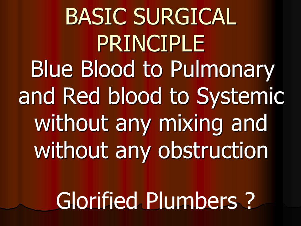 BASIC SURGICAL PRINCIPLE