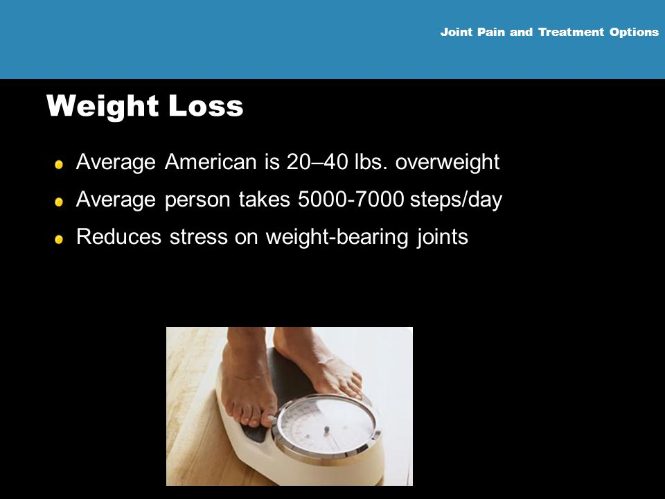 Weight Loss Average American is 20–40 lbs. overweight