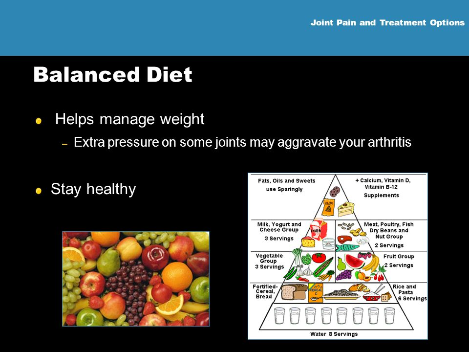 Balanced Diet Helps manage weight Stay healthy