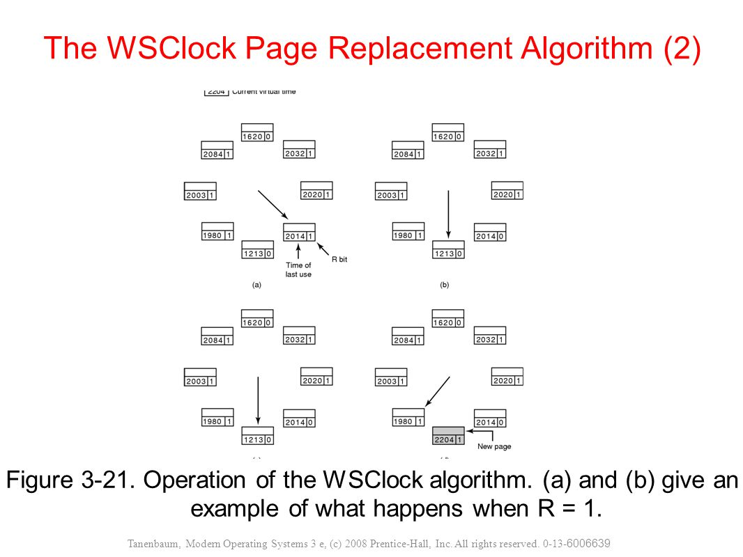 The WSClock Page Replacement Algorithm (2)