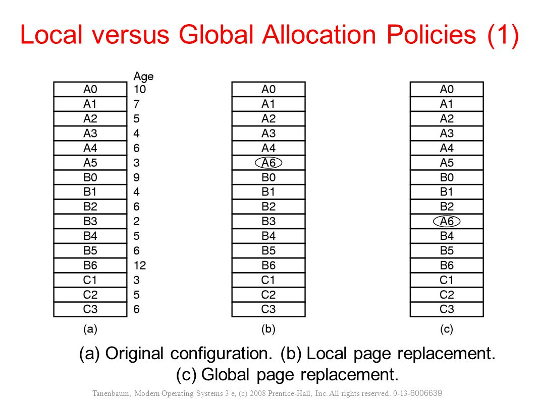 Local versus Global Allocation Policies (1)