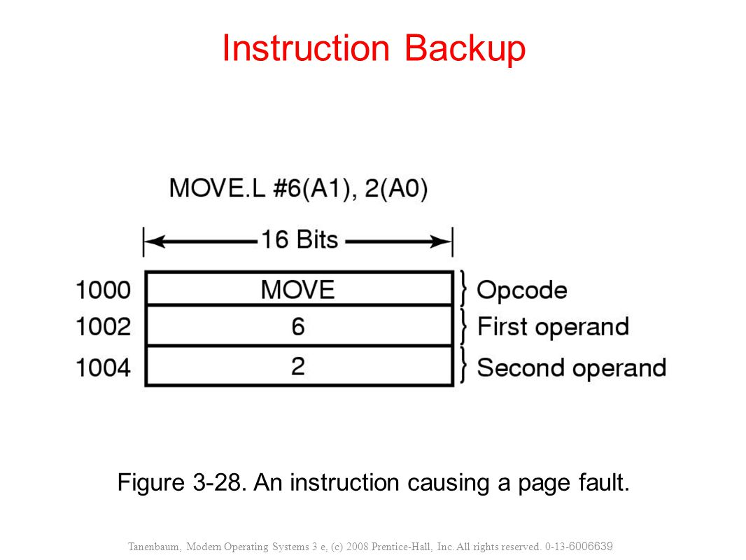 Figure An instruction causing a page fault.