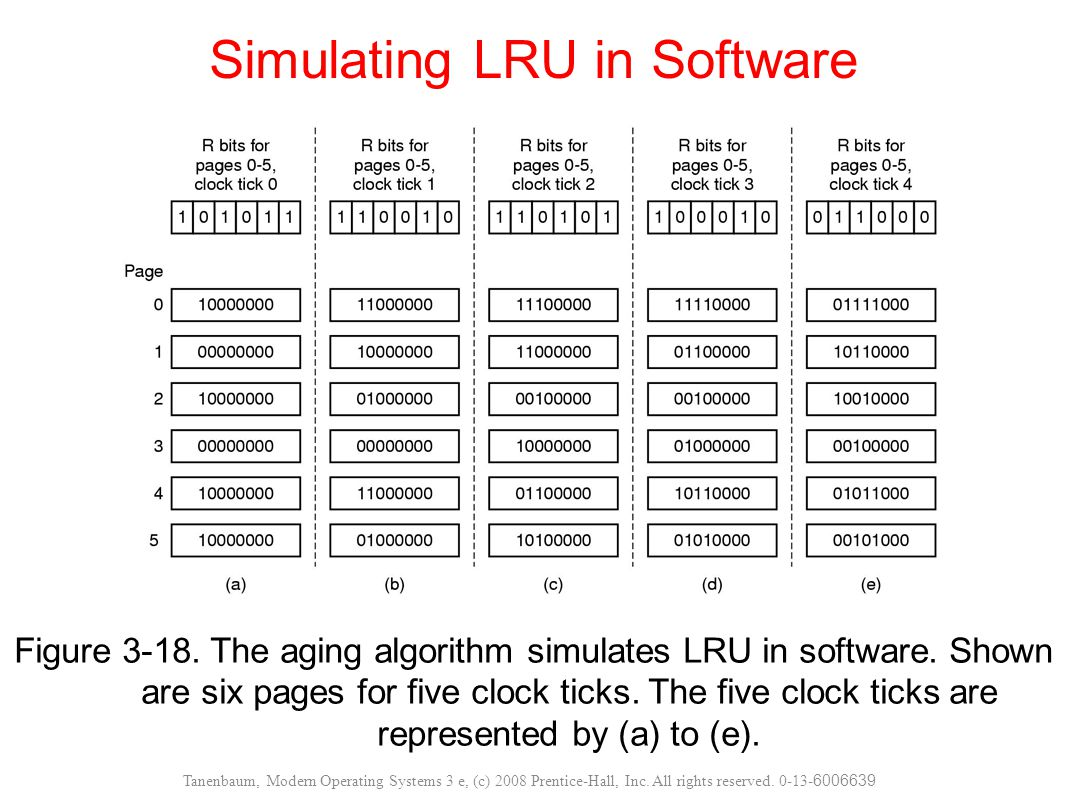 Simulating LRU in Software