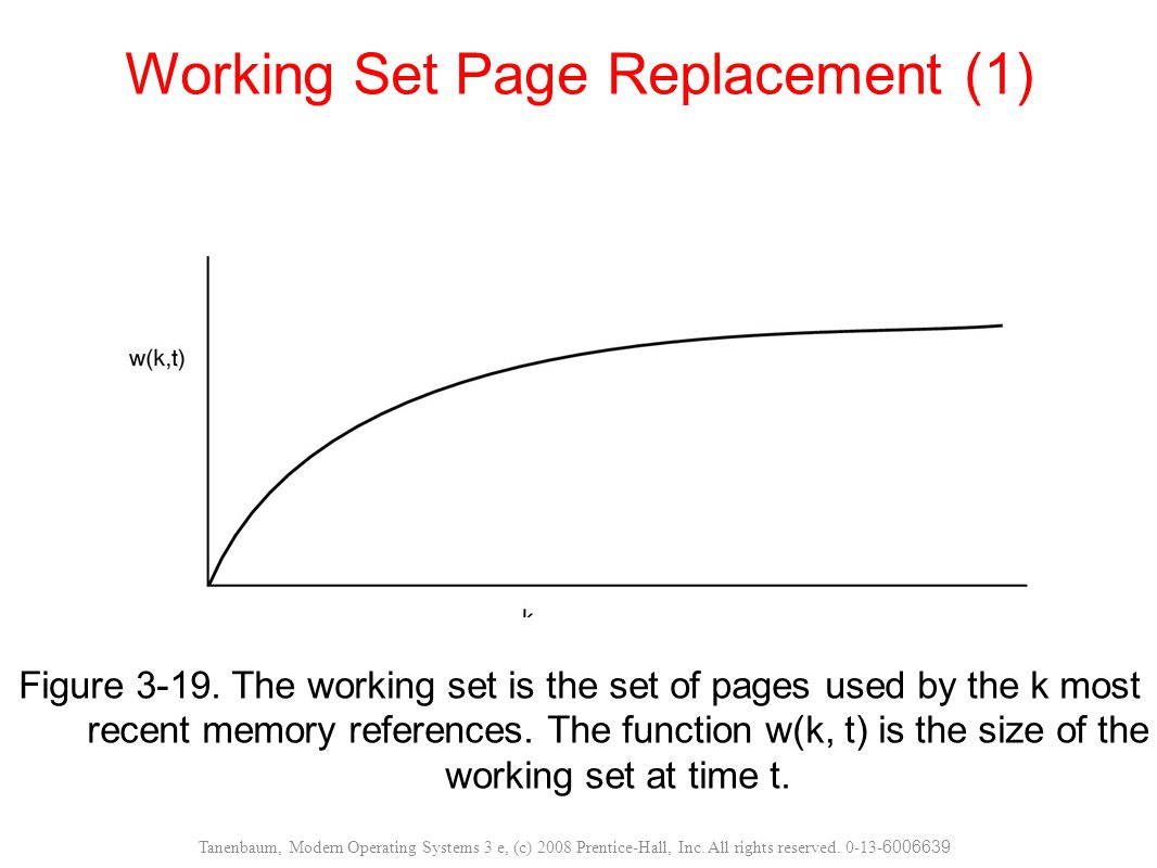 Working Set Page Replacement (1)