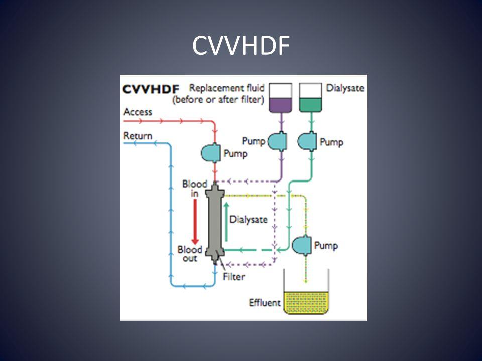 CVVHDF