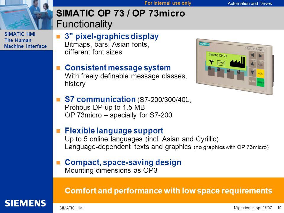 SIMATIC OP 73 / OP 73micro Functionality