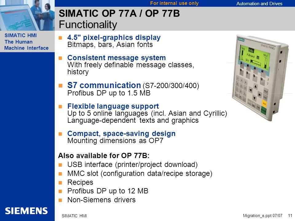 SIMATIC OP 77A / OP 77B Functionality