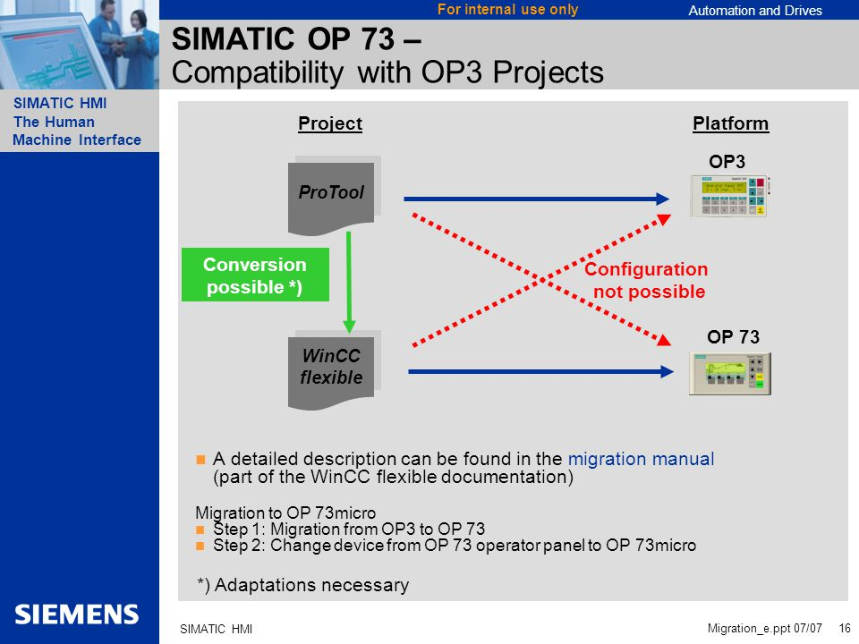 SIMATIC OP 73 – Compatibility with OP3 Projects