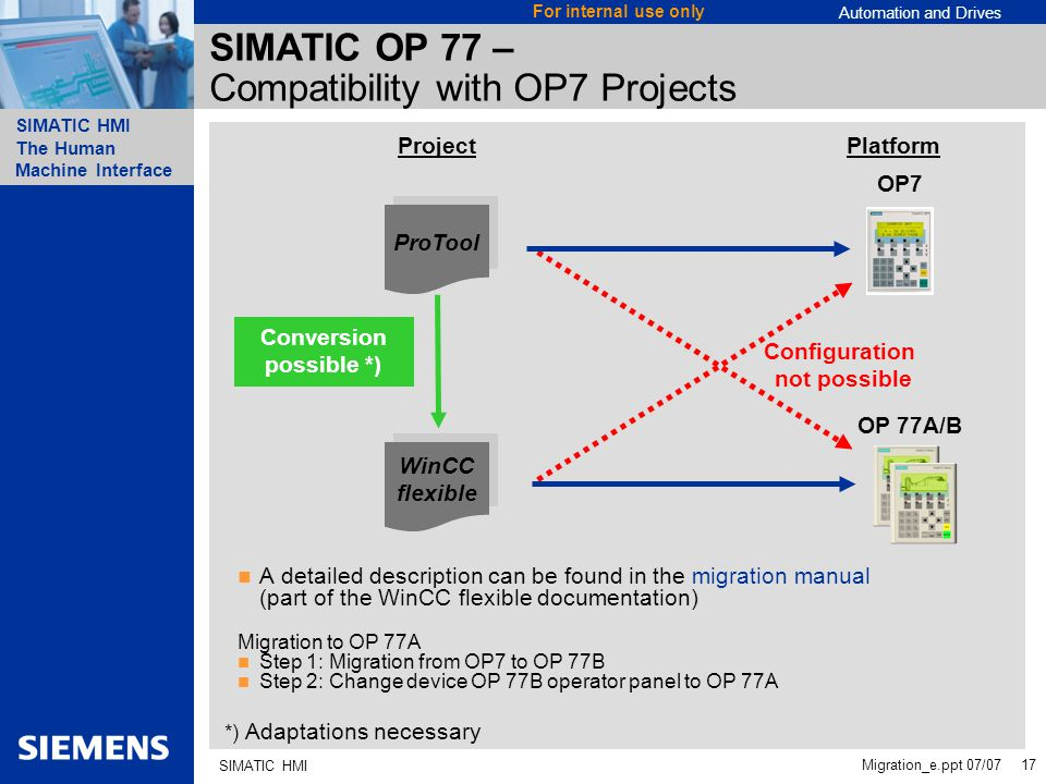 SIMATIC OP 77 – Compatibility with OP7 Projects
