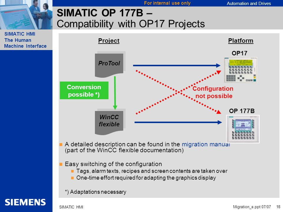 SIMATIC OP 177B – Compatibility with OP17 Projects