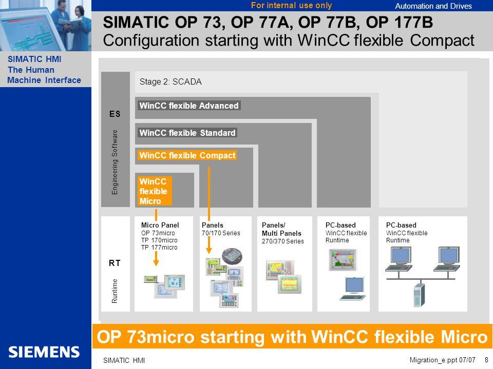 OP 73micro starting with WinCC flexible Micro
