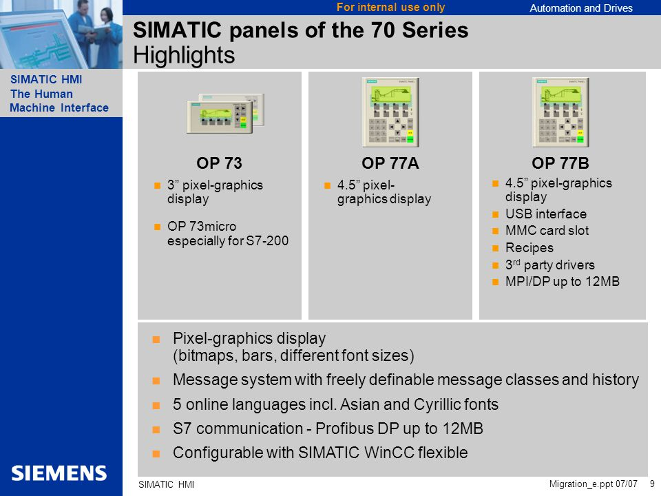 SIMATIC panels of the 70 Series Highlights