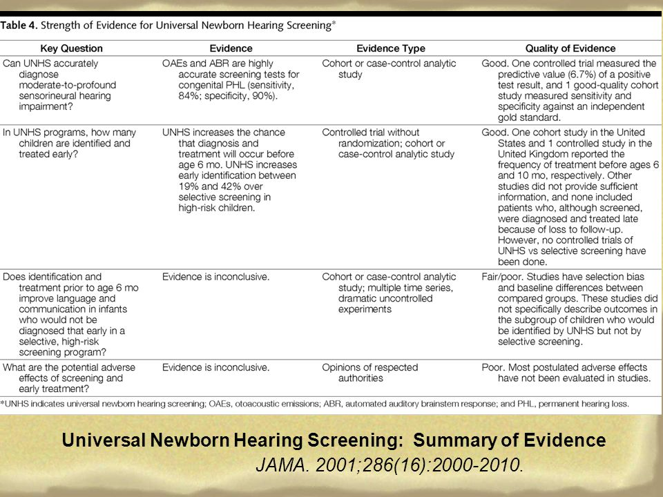 Universal Newborn Hearing Screening: Summary of Evidence